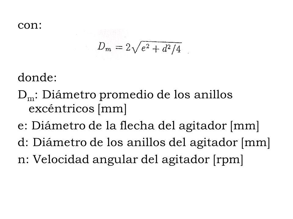 con: donde: Dm: Diámetro promedio de los anillos excéntricos [mm] e: Diámetro de la flecha del agitador [mm]